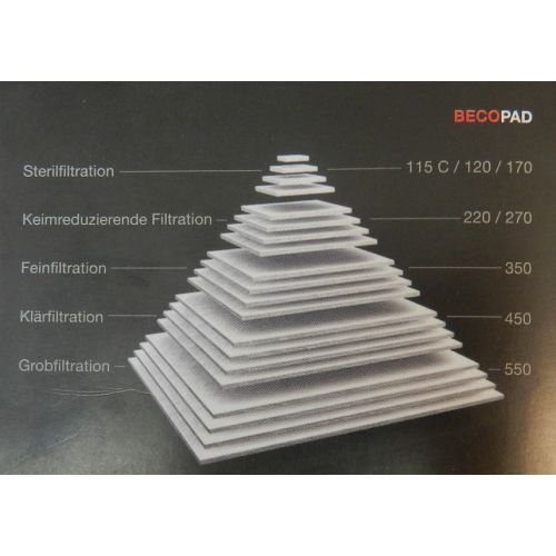 Filter carton 800 x 2430 mm BECOPAD 450