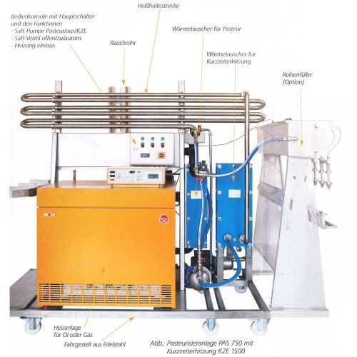 Pasteurizing Machine EL-1500